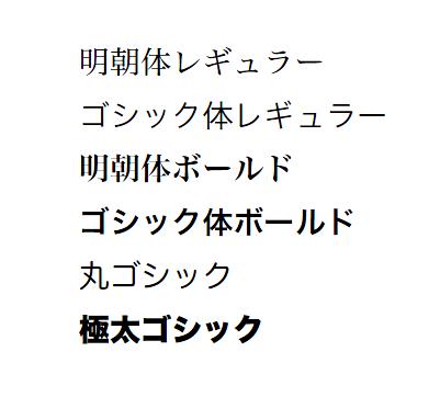 ヒラギノOpenType基本6書体